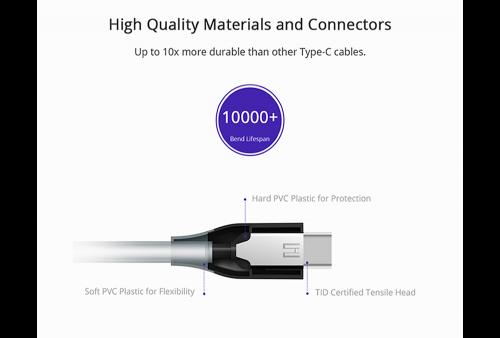 Cable de Datos Trenzado Tronsmart Tipo C ATC6