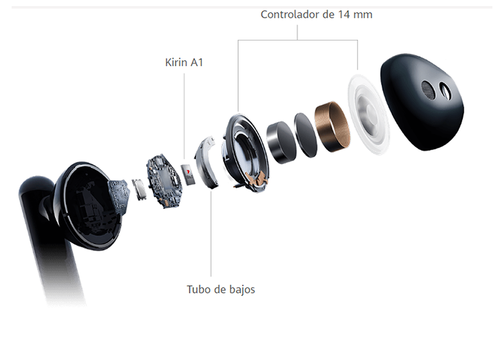 Audifono Bluetooth Huawei FreeBuds 3